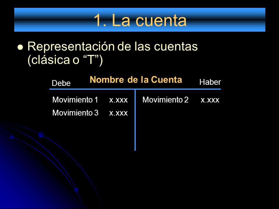 1. La cuenta Representación de las cuentas (clásica o T) Debe Haber Nombre de la Cuenta Movimiento 1x.xxxMovimiento 2 Movimiento 3x.xxx