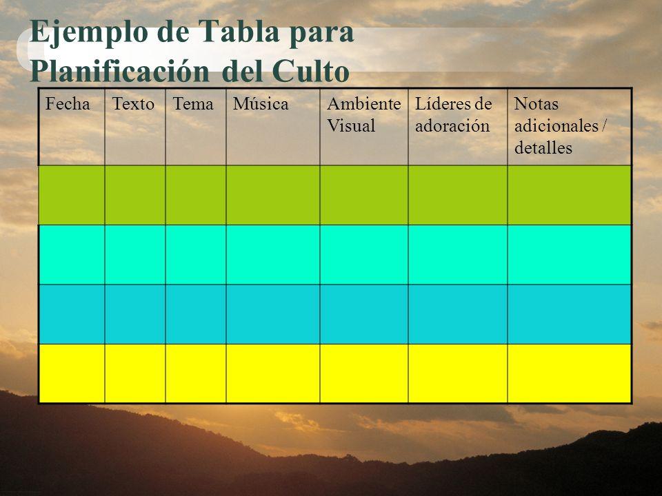 Ejemplo de Tabla para Planificación del Culto FechaTextoTemaMúsicaAmbiente Visual Líderes de adoración Notas adicionales / detalles