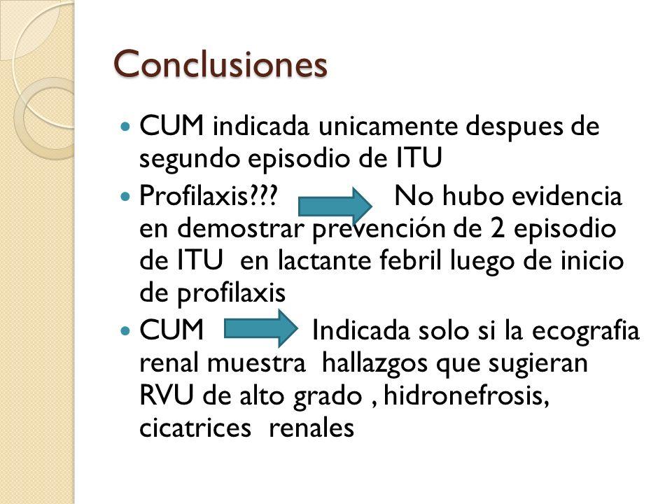 Conclusiones CUM indicada unicamente despues de segundo episodio de ITU Profilaxis??.