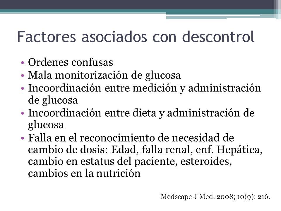 Factores asociados con descontrol Ordenes confusas Mala monitorización de glucosa Incoordinación entre medición y administración de glucosa Incoordina