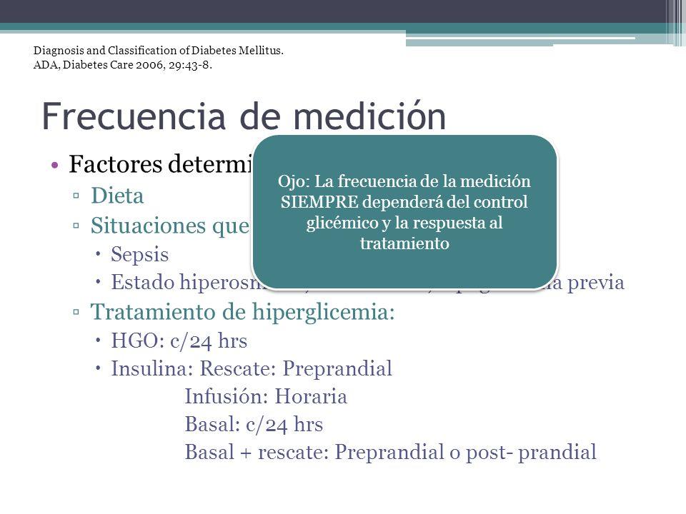 Frecuencia de medición Factores determinantes: Dieta Situaciones que requieren control estricto Sepsis Estado hiperosmolar, cetoacidosis, hipoglucemia