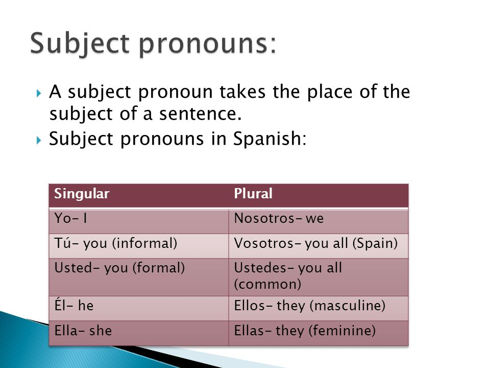 A subject pronoun takes the place of the subject of a sentence. Subject pronouns in Spanish: