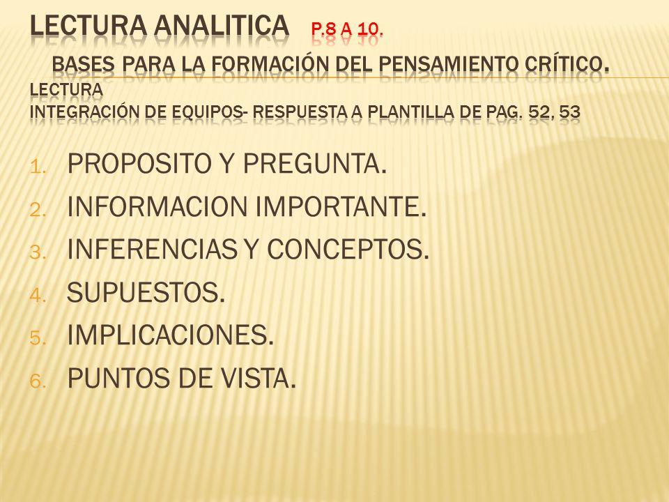 1. PROPOSITO Y PREGUNTA. 2. INFORMACION IMPORTANTE. 3. INFERENCIAS Y CONCEPTOS. 4. SUPUESTOS. 5. IMPLICACIONES. 6. PUNTOS DE VISTA.