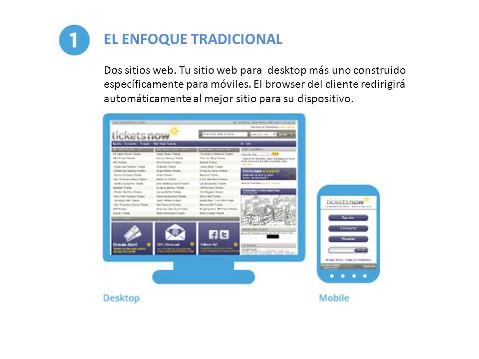 EL ENFOQUE TRADICIONAL Dos sitios web.