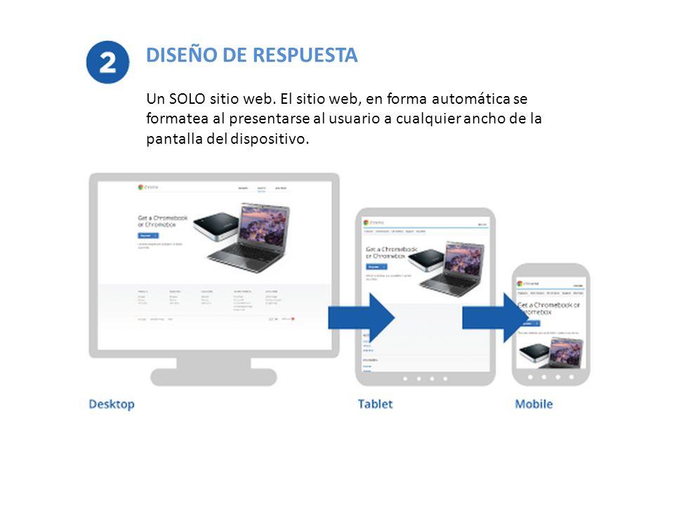 Entonces, ¿cómo puedo saber si debo construir un sitio web por separado o para móviles utilizar el diseño de respuesta.