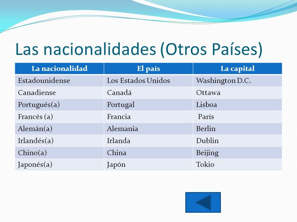 Las nacionalidades (Otros Países) La nacionalidadEl paísLa capital EstadounidenseLos Estados UnidosWashington D.C. CanadienseCanadáOttawa Portugués(a)