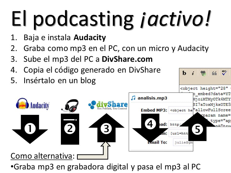 El podcasting ¡activo.