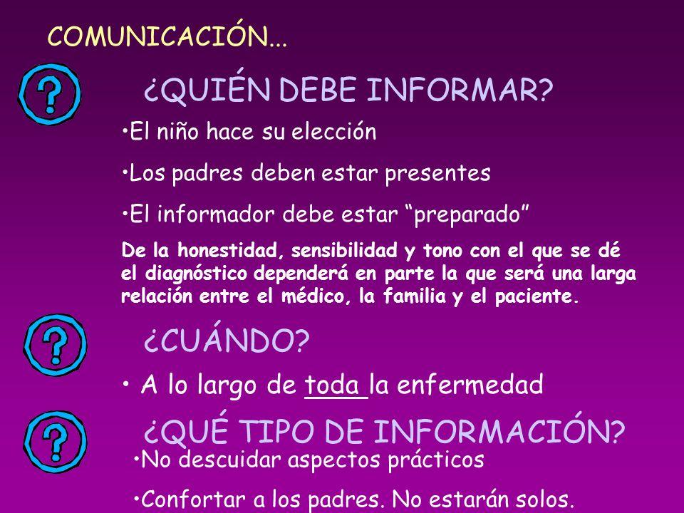 COMUNICACIÓN... ¿QUIÉN DEBE INFORMAR? El niño hace su elección Los padres deben estar presentes El informador debe estar preparado De la honestidad, s