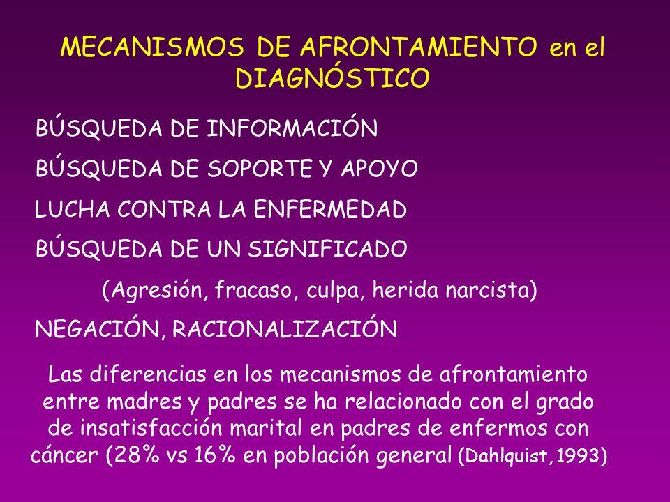 MECANISMOS DE AFRONTAMIENTO en el DIAGNÓSTICO BÚSQUEDA DE INFORMACIÓN BÚSQUEDA DE SOPORTE Y APOYO LUCHA CONTRA LA ENFERMEDAD BÚSQUEDA DE UN SIGNIFICAD