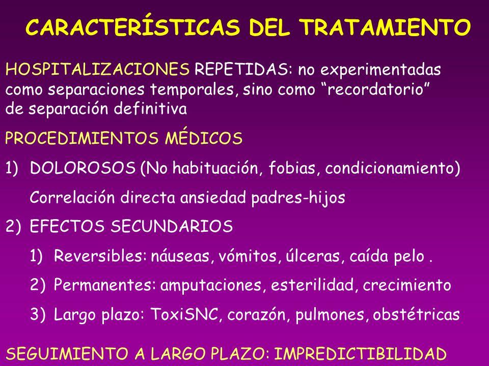 CARACTERÍSTICAS DEL TRATAMIENTO HOSPITALIZACIONES REPETIDAS: no experimentadas como separaciones temporales, sino como recordatorio de separación defi