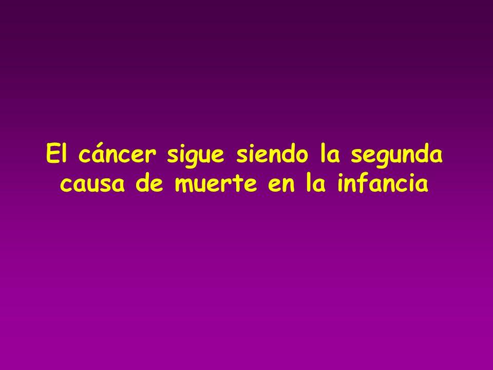 El cáncer sigue siendo la segunda causa de muerte en la infancia