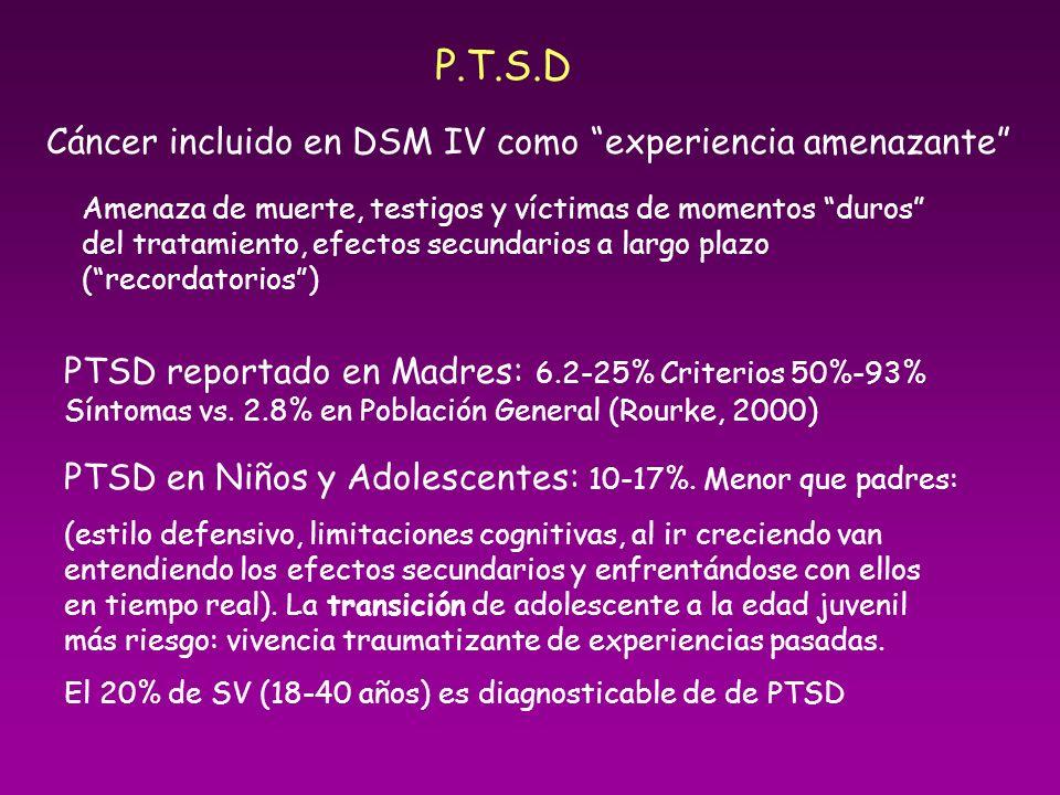 P.T.S.D Cáncer incluido en DSM IV como experiencia amenazante Amenaza de muerte, testigos y víctimas de momentos duros del tratamiento, efectos secund
