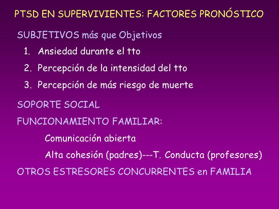 PTSD EN SUPERVIVIENTES: FACTORES PRONÓSTICO SUBJETIVOS más que Objetivos 1.Ansiedad durante el tto 2.Percepción de la intensidad del tto 3.Percepción