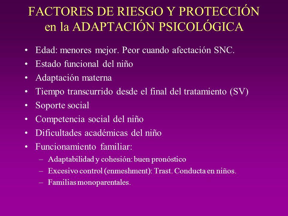 FACTORES DE RIESGO Y PROTECCIÓN en la ADAPTACIÓN PSICOLÓGICA Edad: menores mejor. Peor cuando afectación SNC. Estado funcional del niño Adaptación mat