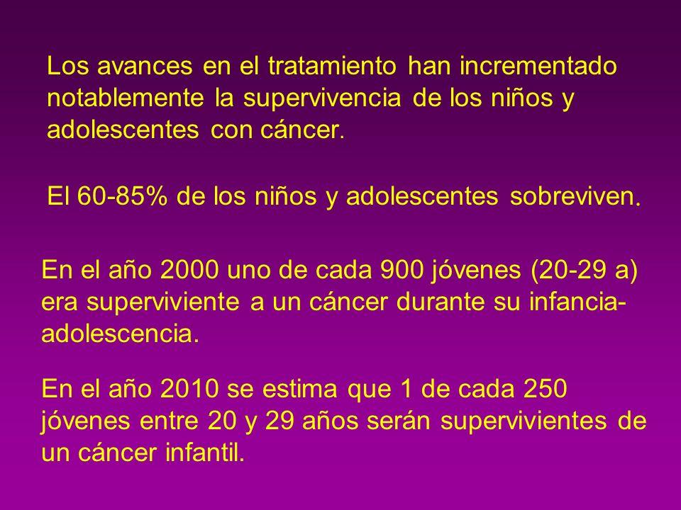 El 60-85% de los niños y adolescentes sobreviven. En el año 2010 se estima que 1 de cada 250 jóvenes entre 20 y 29 años serán supervivientes de un cán