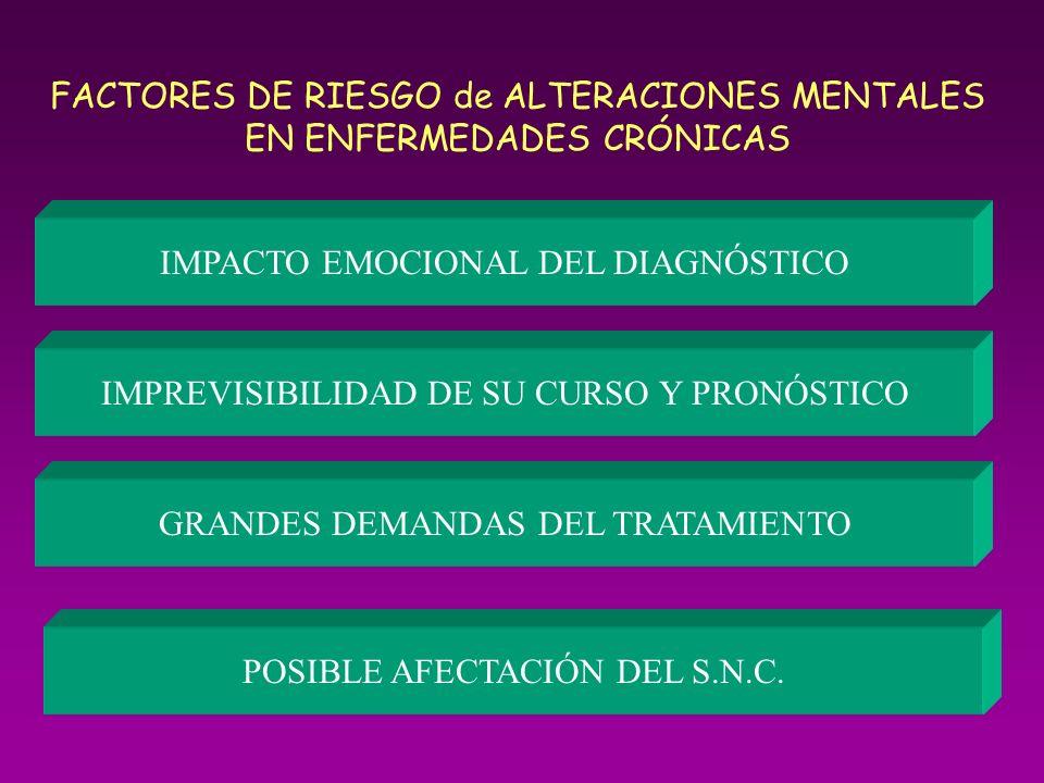 FACTORES DE RIESGO de ALTERACIONES MENTALES EN ENFERMEDADES CRÓNICAS IMPACTO EMOCIONAL DEL DIAGNÓSTICO IMPREVISIBILIDAD DE SU CURSO Y PRONÓSTICO GRAND