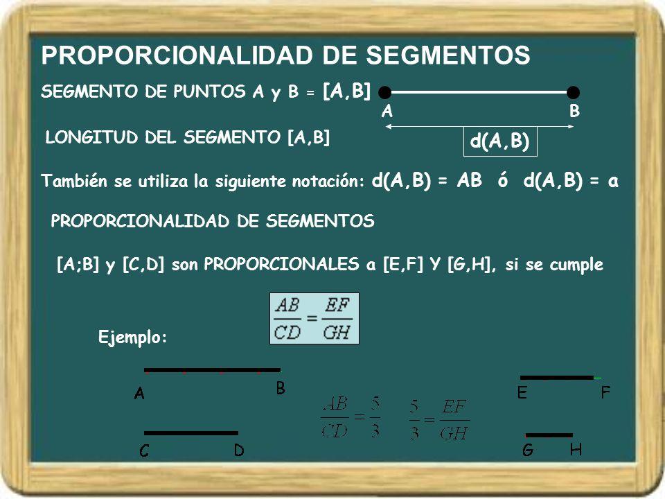 PROPORCIONALIDAD DE SEGMENTOS SEGMENTO DE PUNTOS A y B = [A,B] AB LONGITUD DEL SEGMENTO [A,B] También se utiliza la siguiente notación: d(A,B) = AB ó
