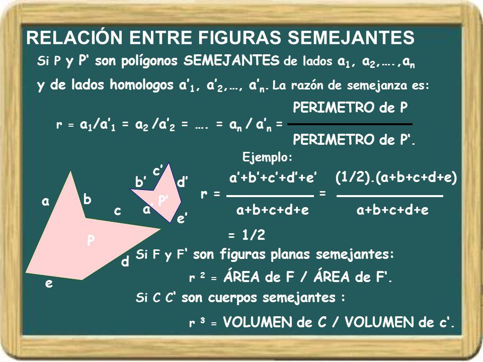 RELACIÓN ENTRE FIGURAS SEMEJANTES Si P y P son polígonos SEMEJANTES de lados a 1, a 2,….,a n y de lados homologos a 1, a 2,…, a n. Si F y F son figura
