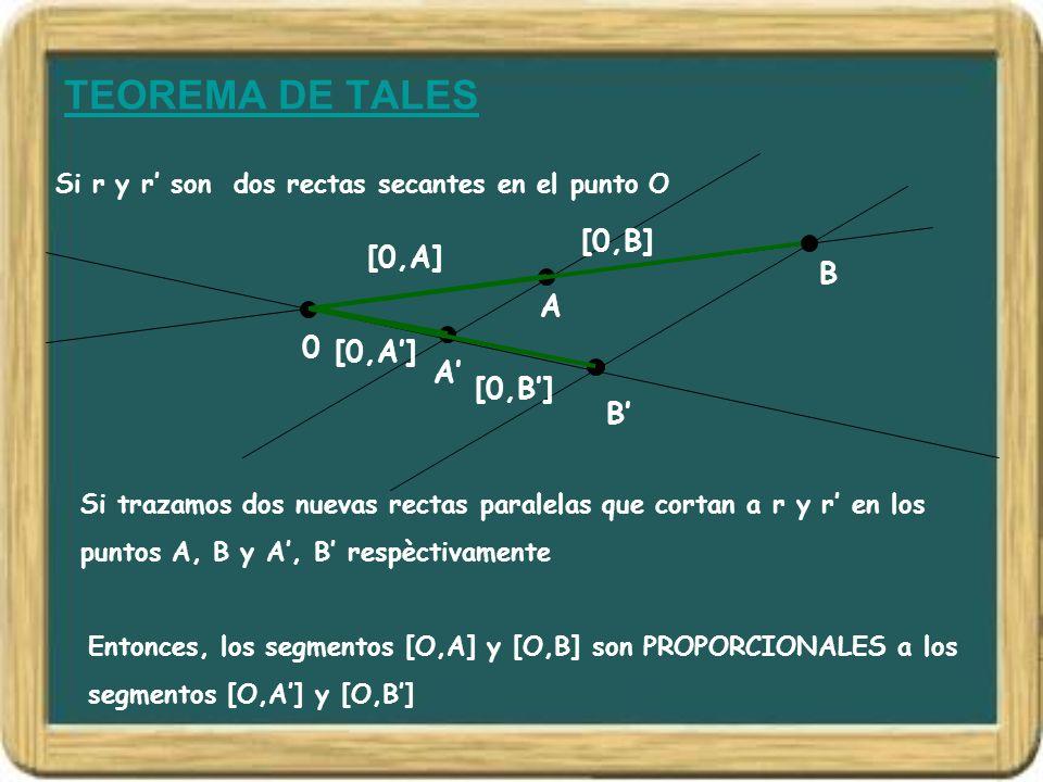 TEOREMA DE TALES Si r y r son dos rectas secantes en el punto O 0 Si trazamos dos nuevas rectas paralelas que cortan a r y r en los puntos A, B y A, B