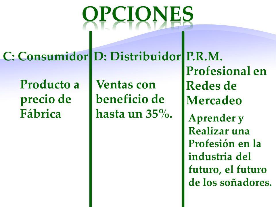 C: Consumidor Producto a precio de Fábrica D: Distribuidor Ventas con beneficio de hasta un 35%. P.R.M. Profesional en Redes de Mercadeo Aprender y Re
