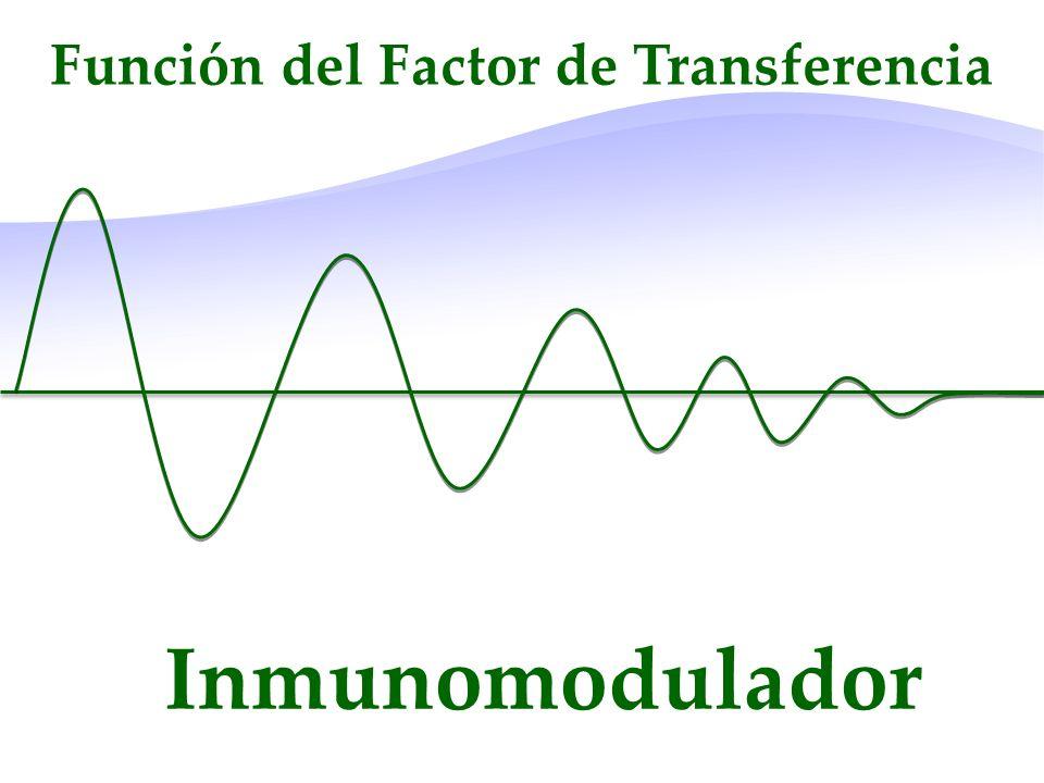 Función del Factor de Transferencia Inmunomodulador