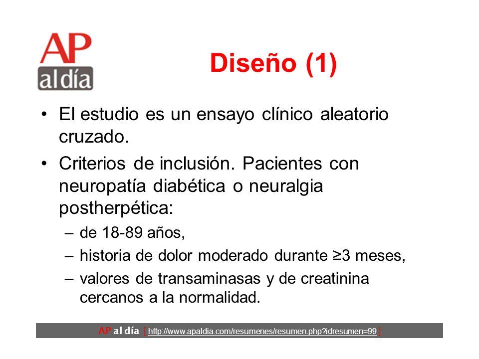 AP al día [ http://www.apaldia.com/resumenes/resumen.php?idresumen=99 ] Diseño (1) El estudio es un ensayo clínico aleatorio cruzado.