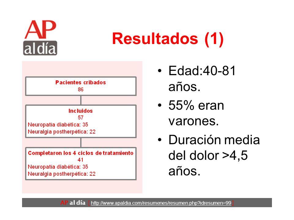 AP al día [ http://www.apaldia.com/resumenes/resumen.php?idresumen=99 ] Resultados (1) Edad:40-81 años.
