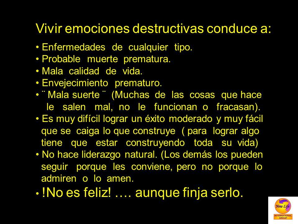 Vivir emociones destructivas conduce a: Enfermedades de cualquier tipo. Enfermedades de cualquier tipo. Probable muerte prematura. Probable muerte pre