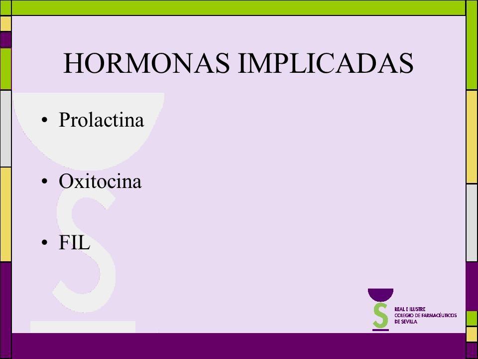 HORMONAS IMPLICADAS Prolactina Oxitocina FIL