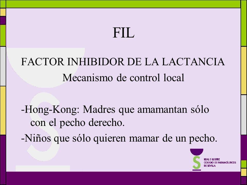 FIL FACTOR INHIBIDOR DE LA LACTANCIA Mecanismo de control local -Hong-Kong: Madres que amamantan sólo con el pecho derecho. -Niños que sólo quieren ma