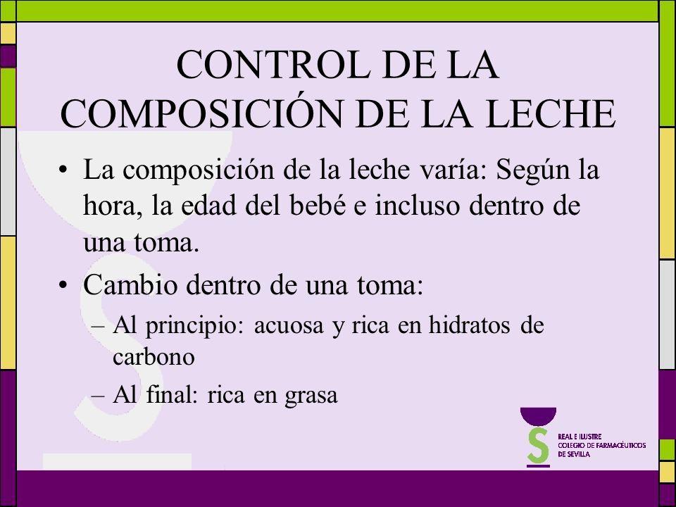 CONTROL DE LA COMPOSICIÓN DE LA LECHE La composición de la leche varía: Según la hora, la edad del bebé e incluso dentro de una toma. Cambio dentro de