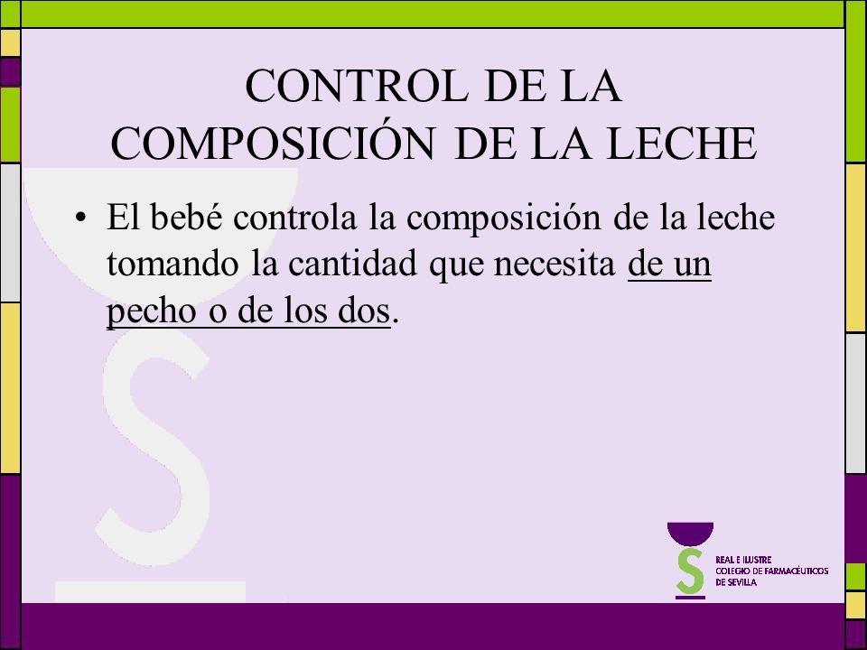 CONTROL DE LA COMPOSICIÓN DE LA LECHE El bebé controla la composición de la leche tomando la cantidad que necesita de un pecho o de los dos.