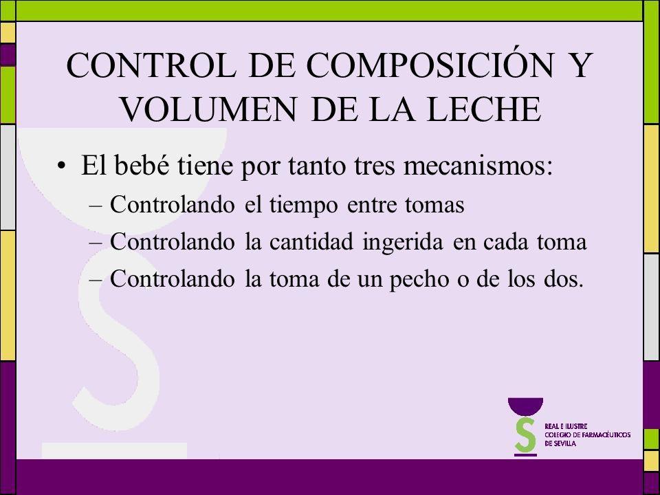 CONTROL DE COMPOSICIÓN Y VOLUMEN DE LA LECHE El bebé tiene por tanto tres mecanismos: –Controlando el tiempo entre tomas –Controlando la cantidad inge