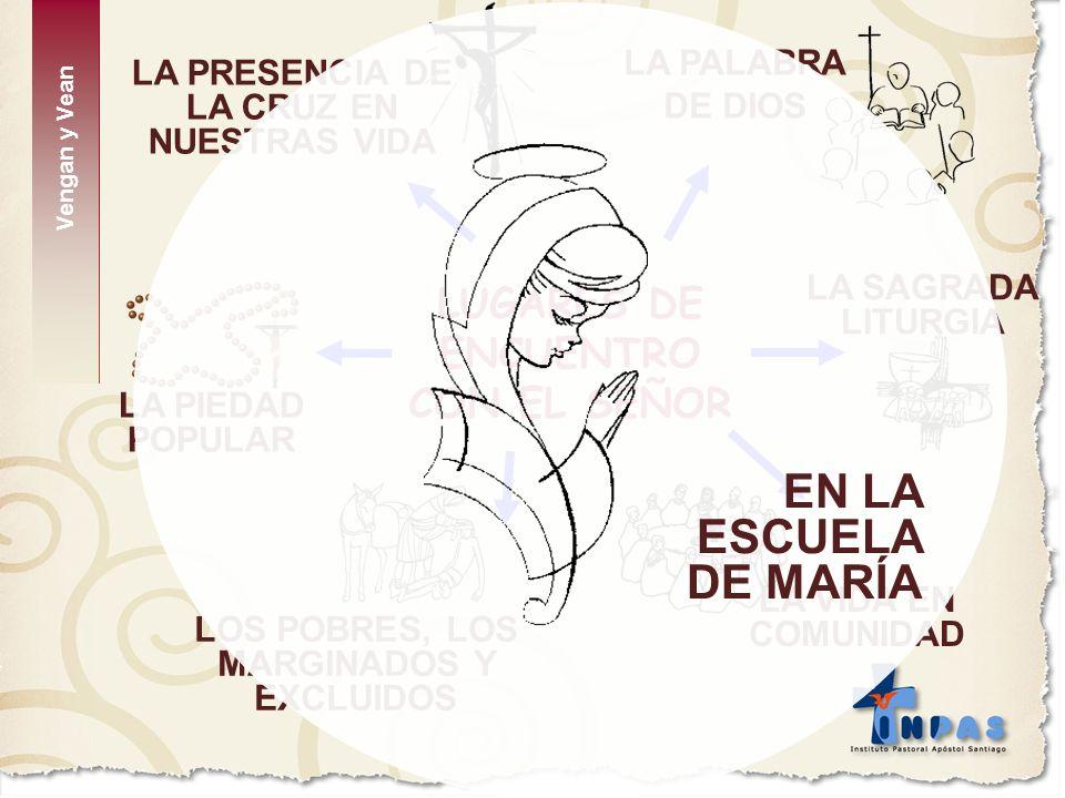 LUGARES DE ENCUENTRO CON EL SEÑOR LA PALABRA DE DIOS LA SAGRADA LITURGIA LA VIDA EN COMUNIDAD LOS POBRES, LOS MARGINADOS Y EXCLUIDOS LA PIEDAD POPULAR
