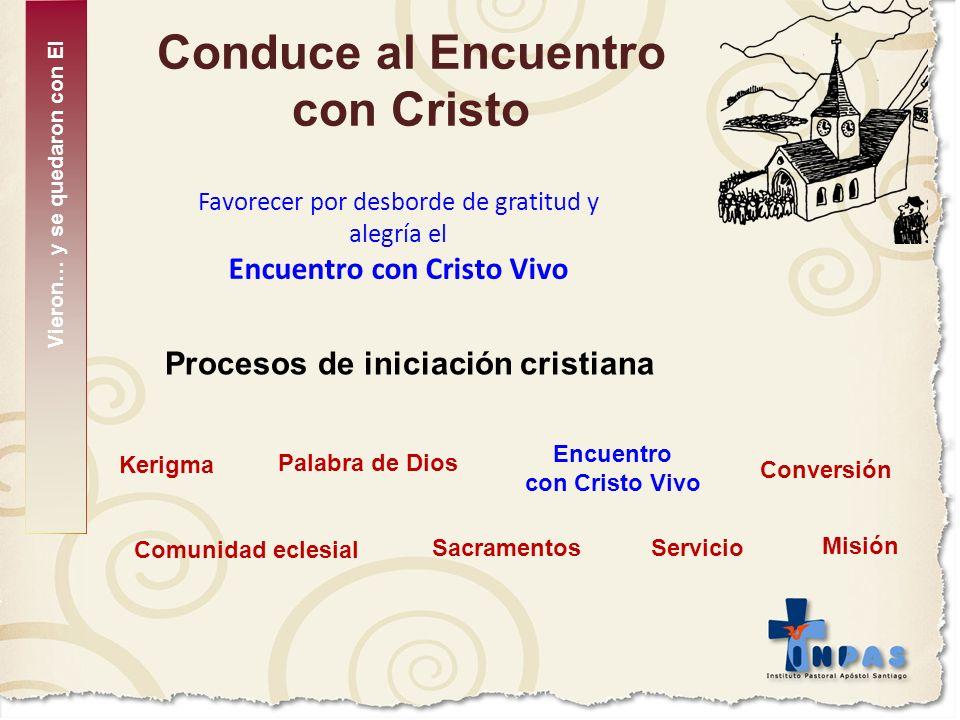 Conduce al Encuentro con Cristo Favorecer por desborde de gratitud y alegría el Encuentro con Cristo Vivo Procesos de iniciación cristiana Kerigma Pal