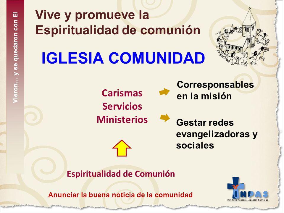Vive y promueve la Espiritualidad de comunión IGLESIA COMUNIDAD Carismas Servicios Ministerios Espiritualidad de Comunión Anunciar la buena noticia de