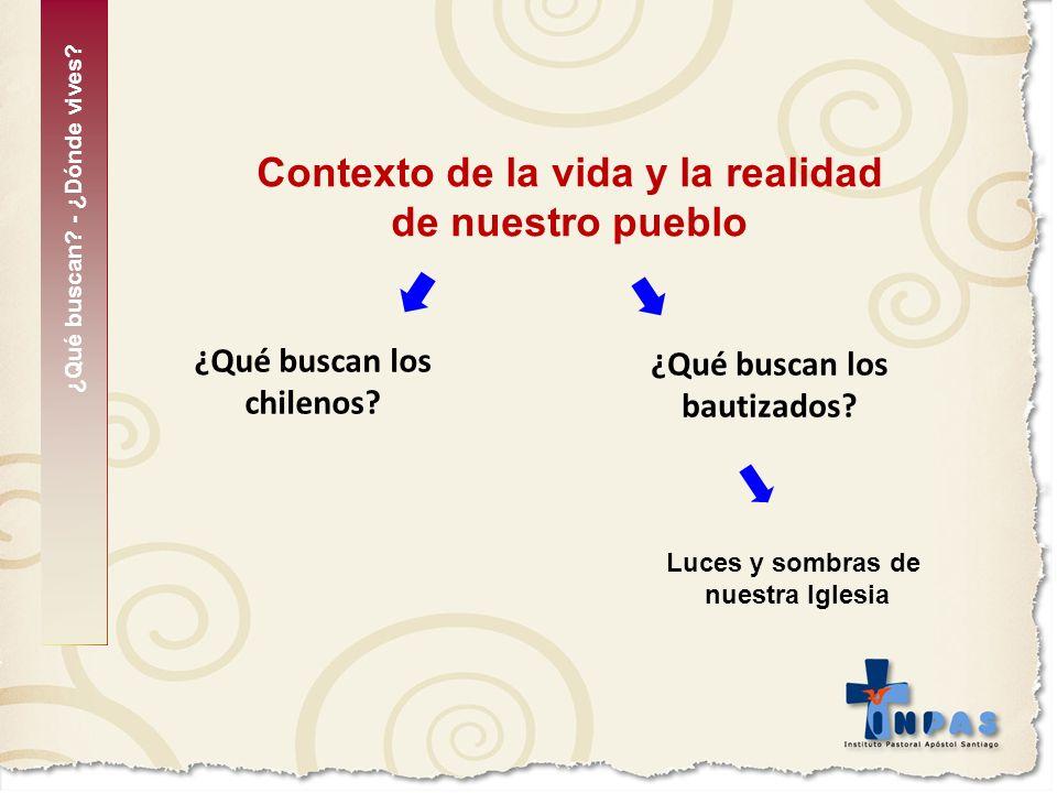 Contexto de la vida y la realidad de nuestro pueblo ¿Qué buscan los chilenos? ¿Qué buscan los bautizados? Luces y sombras de nuestra Iglesia ¿Qué busc