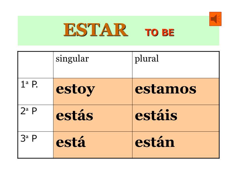 PRONOMBRES Singular 1 Plural +1 1a. Persona yonosotros/as 2a. Persona túvosotros/as 3a. Persona él/ellaellos/ellas ustedustedes