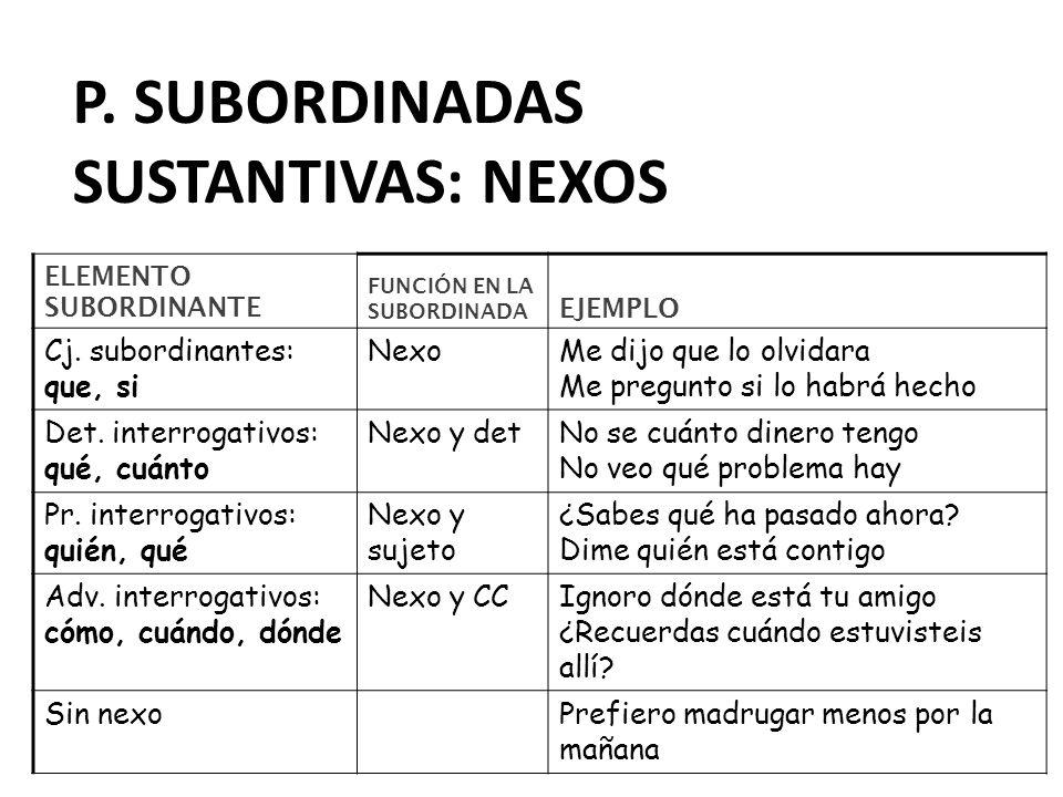 P. SUBORDINADAS SUSTANTIVAS: NEXOS ELEMENTO SUBORDINANTE FUNCIÓN EN LA SUBORDINADA EJEMPLO Cj. subordinantes: que, si NexoMe dijo que lo olvidara Me p