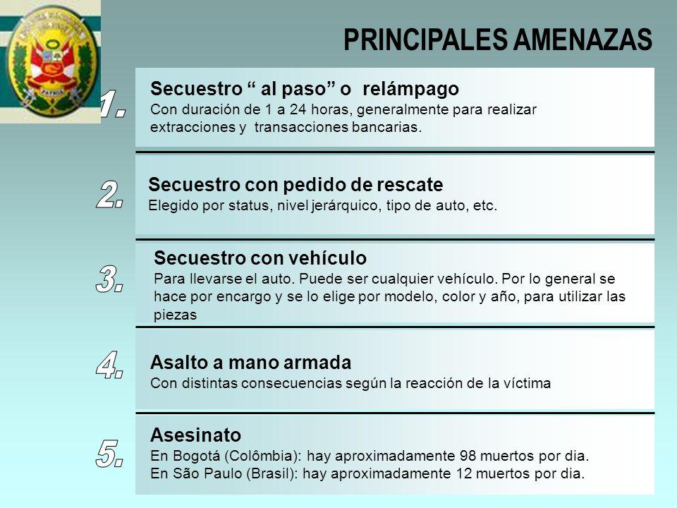 PRINCIPALES AMENAZAS Secuestro al paso o relámpago Con duración de 1 a 24 horas, generalmente para realizar extracciones y transacciones bancarias. Se