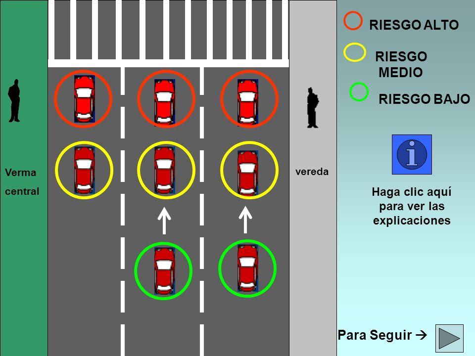 RIESGO ALTO RIESGO MEDIO RIESGO BAJO Haga clic aquí para ver las explicaciones vereda Verma central Para Seguir