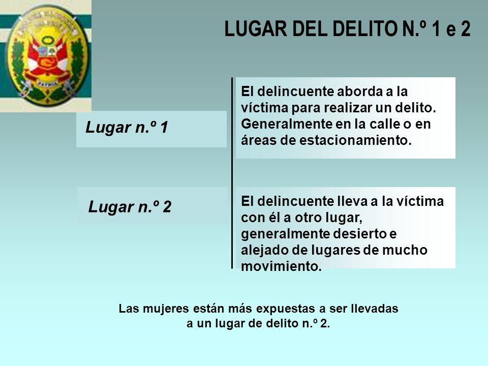 LUGAR DEL DELITO N.º 1 e 2 Lugar n.º 1 El delincuente aborda a la víctima para realizar un delito. Generalmente en la calle o en áreas de estacionamie