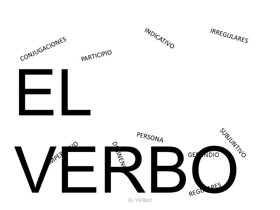 EL VERBO CONJUGACIONES INDICATIVO IMPERATIVO GERUNDIO PARTICIPIO PERSONA DESINENCIA IRREGULARES REGULARES SUBJUNTIVO