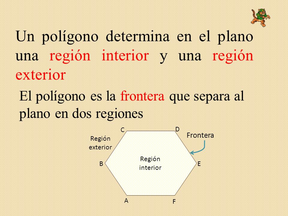 A B C D E Región interior F Región exterior Frontera Un polígono determina en el plano una región interior y una región exterior El polígono es la frontera que separa al plano en dos regiones