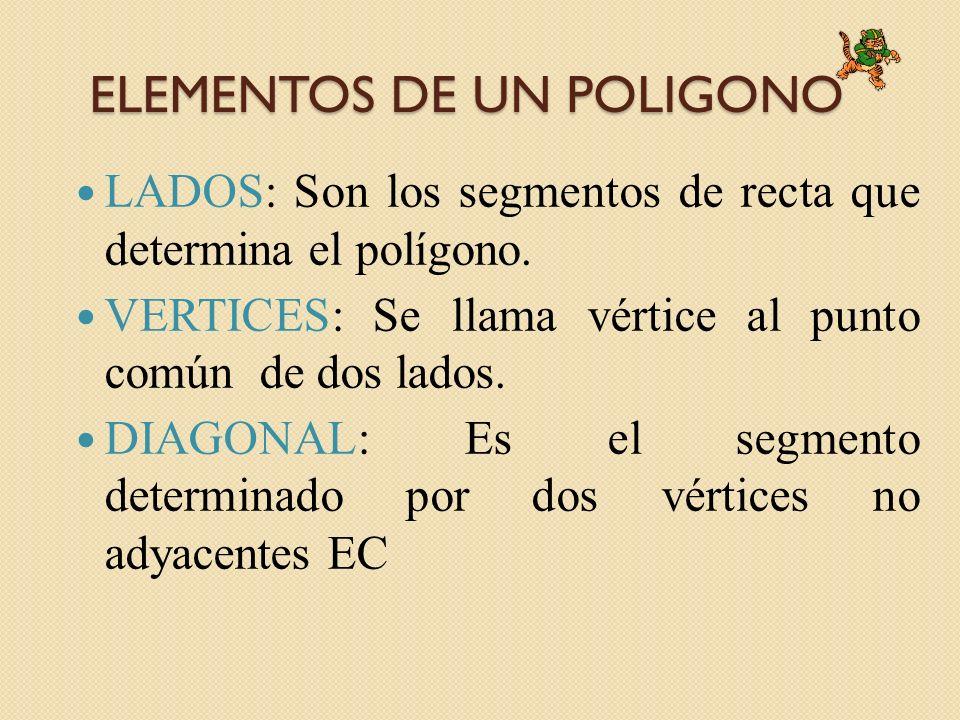 ELEMENTOS DE UN POLIGONO LADOS: Son los segmentos de recta que determina el polígono. VERTICES: Se llama vértice al punto común de dos lados. DIAGONAL
