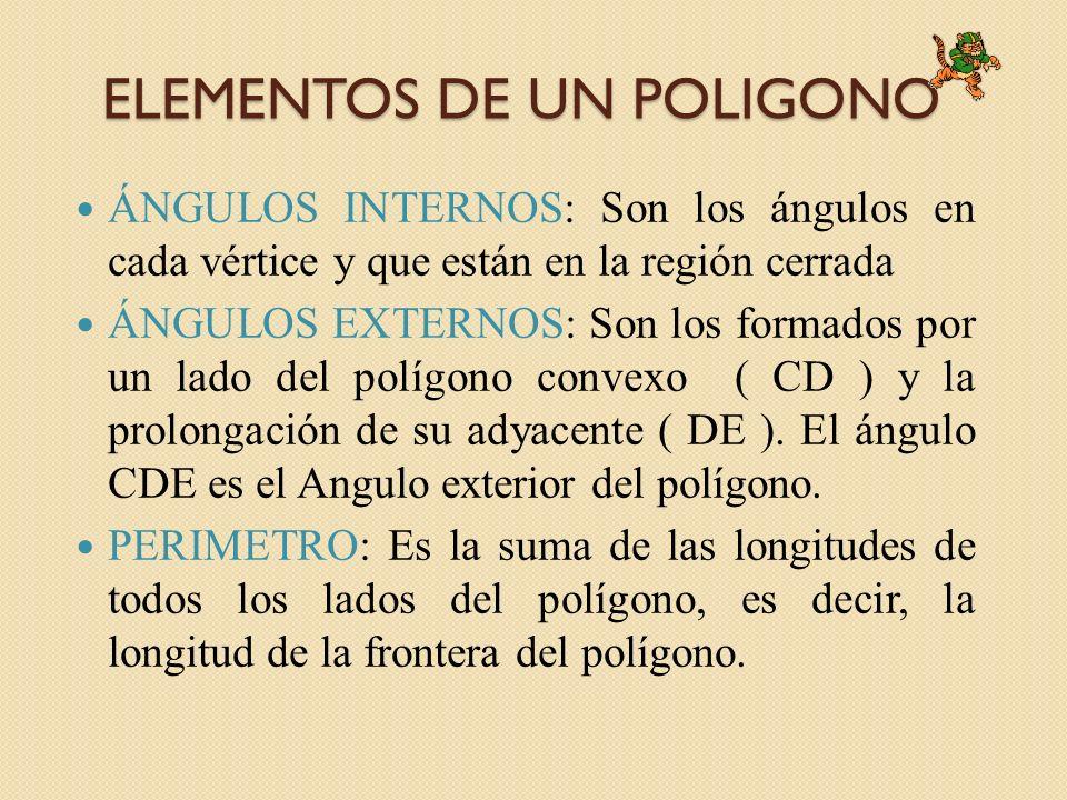 ELEMENTOS DE UN POLIGONO ÁNGULOS INTERNOS: Son los ángulos en cada vértice y que están en la región cerrada ÁNGULOS EXTERNOS: Son los formados por un lado del polígono convexo ( CD ) y la prolongación de su adyacente ( DE ).