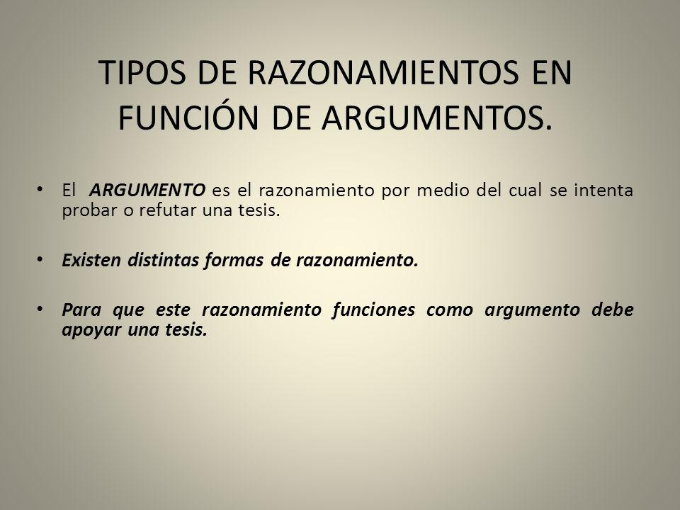 TIPOS DE ARGUMENTOS LÓGICO -RACIONALESEMOTIVO- AFECTIVOS ANALOGÍA RAZONAMIENTO POR SIGNOS RAZONAMIENTO POR CAUSA CRITERIO DE AUTORIDAD GENERALIZACIÓN AFECTIVOS CONFIANZA DEL EMISOR POR LO CONCRETO DE LA FAMA SLOGAN PREJUICIOS FETICHISMO DE MASAS EXPERIENCIA PERSONAL O CONOCIMIENTO GENERAL DE LA TRADICIÓN