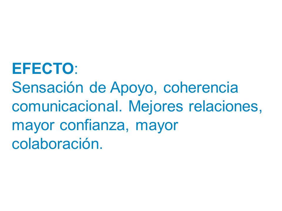EFECTO: Sensación de Apoyo, coherencia comunicacional.