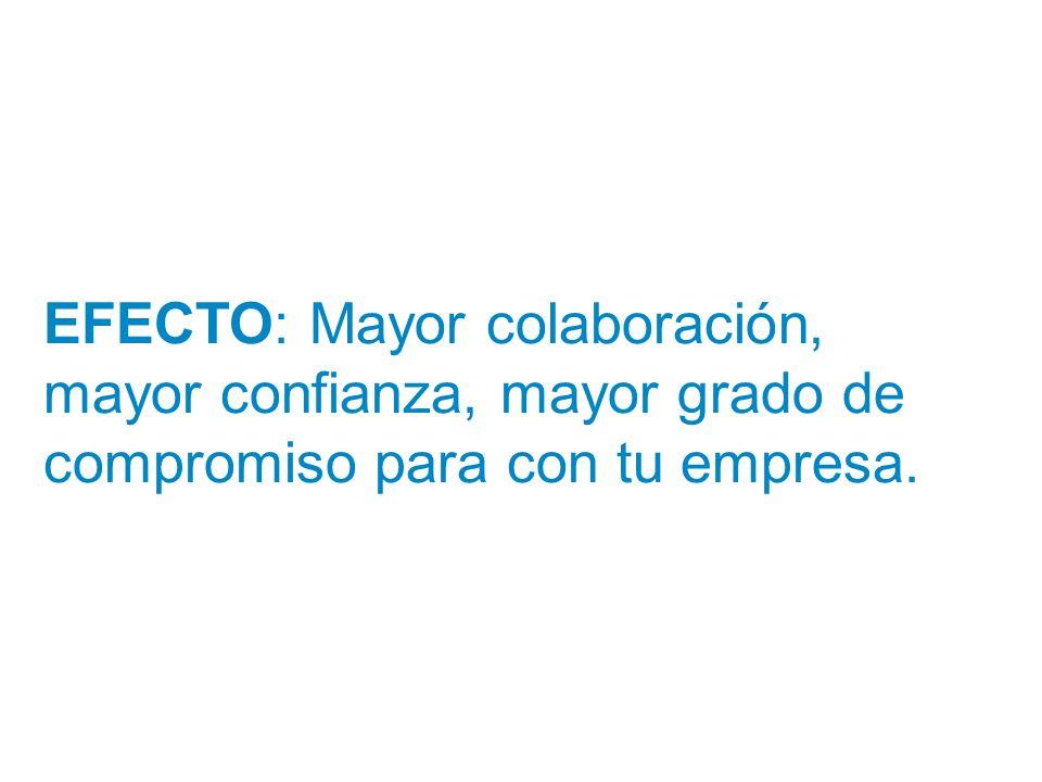 EFECTO: Mayor colaboración, mayor confianza, mayor grado de compromiso para con tu empresa.