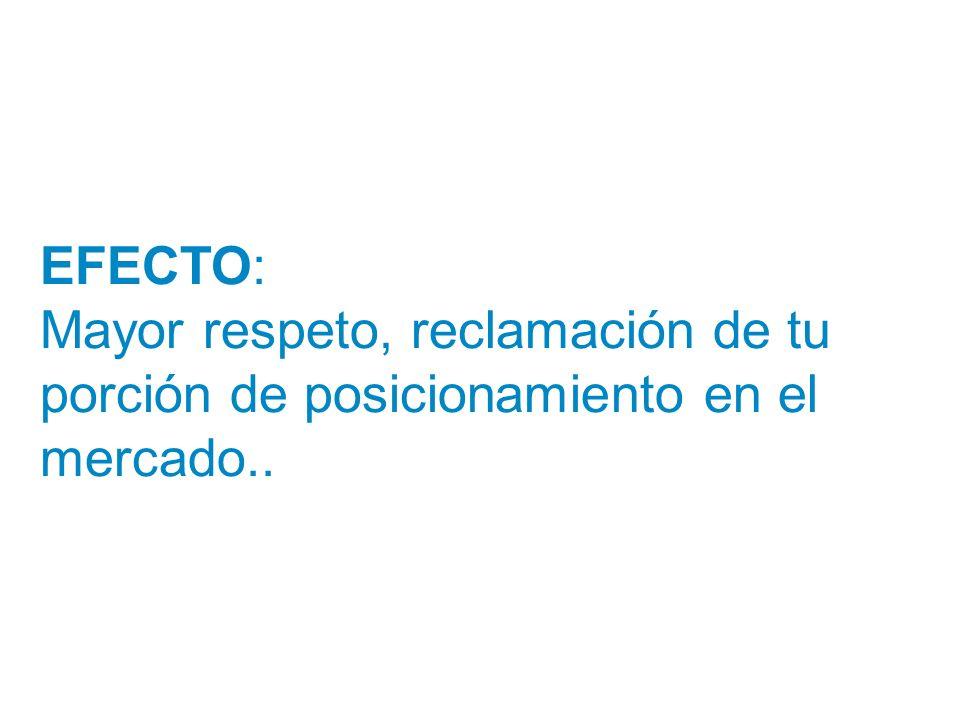 EFECTO: Mayor respeto, reclamación de tu porción de posicionamiento en el mercado..